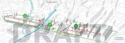 North End Draft Guidelines (Click image above to enlarge)
