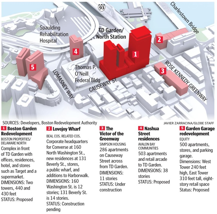 Marvelous Globe Graphic On West End Proposed Developments