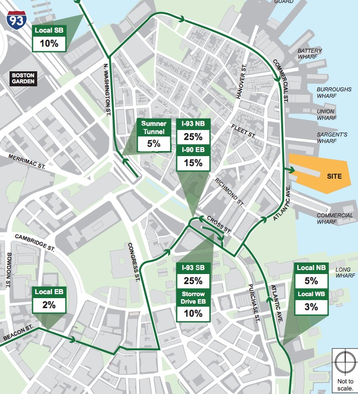 Lewis Wharf Project Traffic Distribution