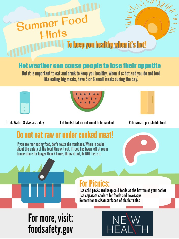 Summer Food Safety 1
